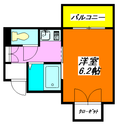河内小阪の平均家賃(1Kのみ)の賃貸物件の間取り