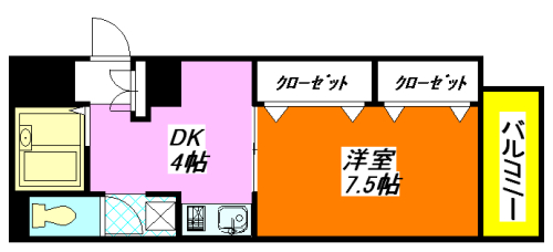 河内小阪の平均的な賃料の1DK賃貸の間取り図